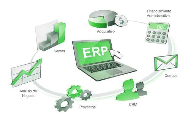 Para que sirve un software erp tecnolog a empresarial - Para que sirve una vaporeta ...